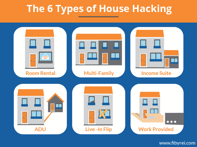 House Hacking 101