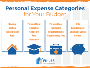 personal-expense-categories